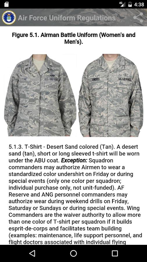 Air Force Uniform Regulations
