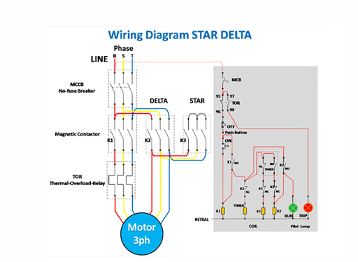 Incredible Star Delta Wiring Diagram Apk Download Apkpure Co Wiring Cloud Oideiuggs Outletorg