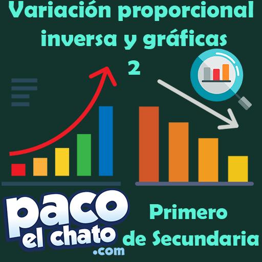 Variacion Proporcional Inversa Y Graficas 2 Google Play N App