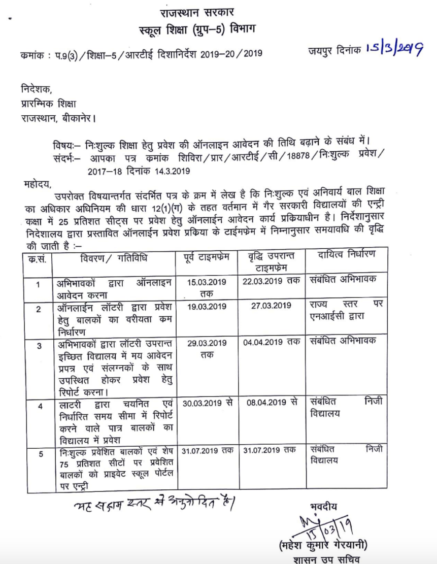 RTE Rajasthan Lottery Result News