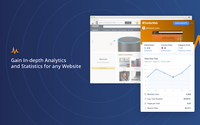 SimilarWeb - Traffic Rank & Website Analysis