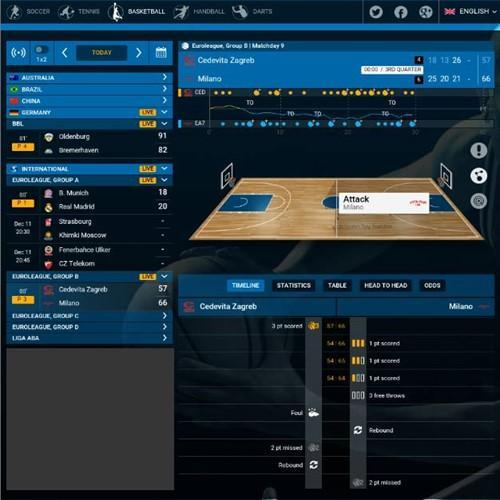 免費下載運動APP|Live Score All Sports app開箱文|APP開箱王
