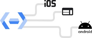 「好みのフレームワークを選択」のロゴ