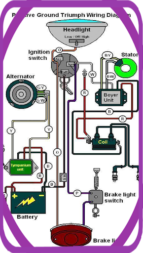 download simple motorcycle electrical wiring diagram free for android -  simple motorcycle electrical wiring diagram apk download - steprimo.com  ste primo