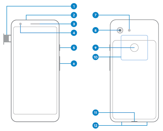Pixel 3a diagram
