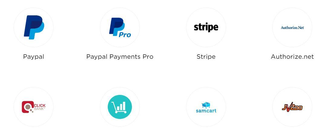 SamCart integrations