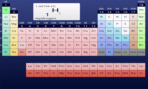 Periodic Table screenshot 8