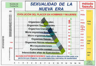 Photo: ESPAÑOL: Conocimientos sexuales especiales – Objetivos método fazsufu. ENGLISH: Special sexual skills - Objective method fazsufu. CHINO: 特別的性技巧 - 客觀的方法 fazsufu. ÁRABE: Fazsufu الأسلوب - الأهداف