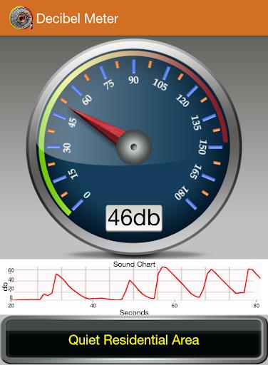 【免費工具APP】decibel meter 線上玩APP不花錢-硬是要APP