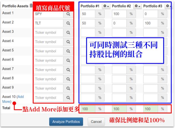 Portfolio Visualizer 示範
