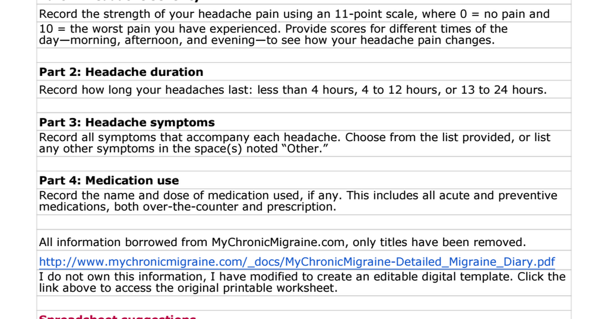 Detailed Migraine Diary Template - Google Sheets
