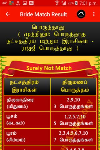 Match making di Rashi