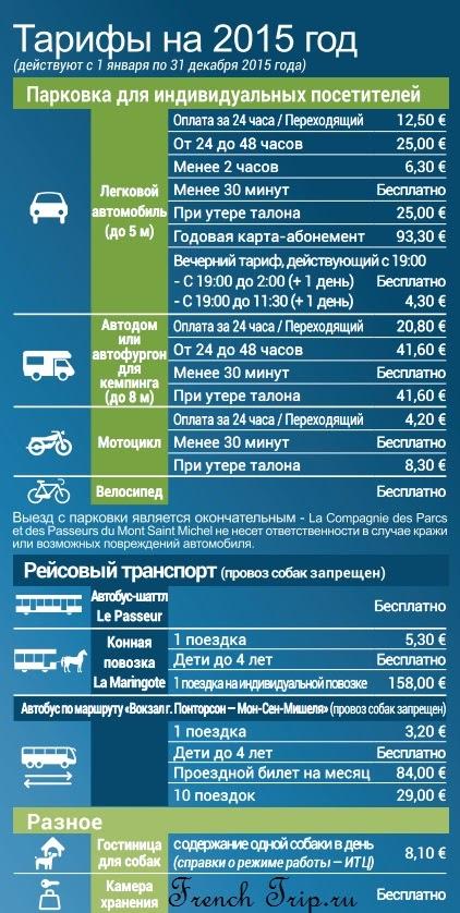 Парковки в Мон Сен-Мишель: сколько стоят парковки в Мон Сен-Мишель, правила парковки. Где бесплатно или недорого припарковать машину в Мон Сен-Мишель. Путеводитель по Мон Сен-Мишель, стоимость парковки в Мон Сен-Мишель