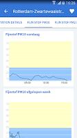 Screenshot of Mijn luchtkwaliteit