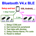 BLE Serial Port Hyper Terminal,RS232,RS422,RS485 icon