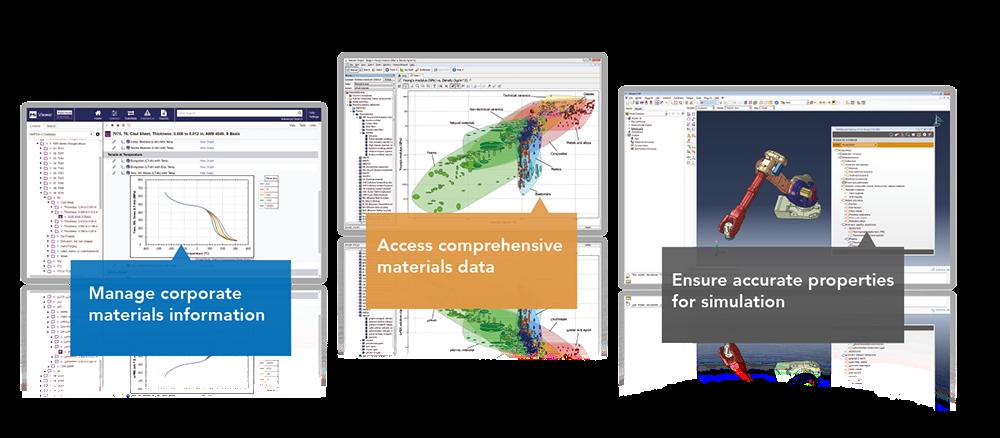 ANSYS | Продукты Granta добавят в портфолио компании ANSYS инструменты для работы с данными о материалах
