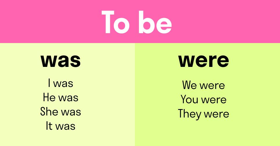 Формы глагола to be в прошедшем времени
