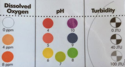 Photo: Kit Comparison Chart