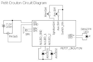 Photo: Petit crouton circuit
