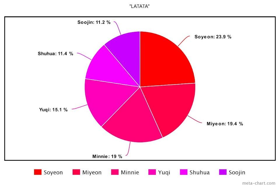 meta-chart - 2021-03-10T150230.118