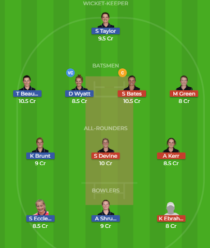 Dream 11, Hala Play & Playerzpot Team Predictions 9.0 screenshots 7