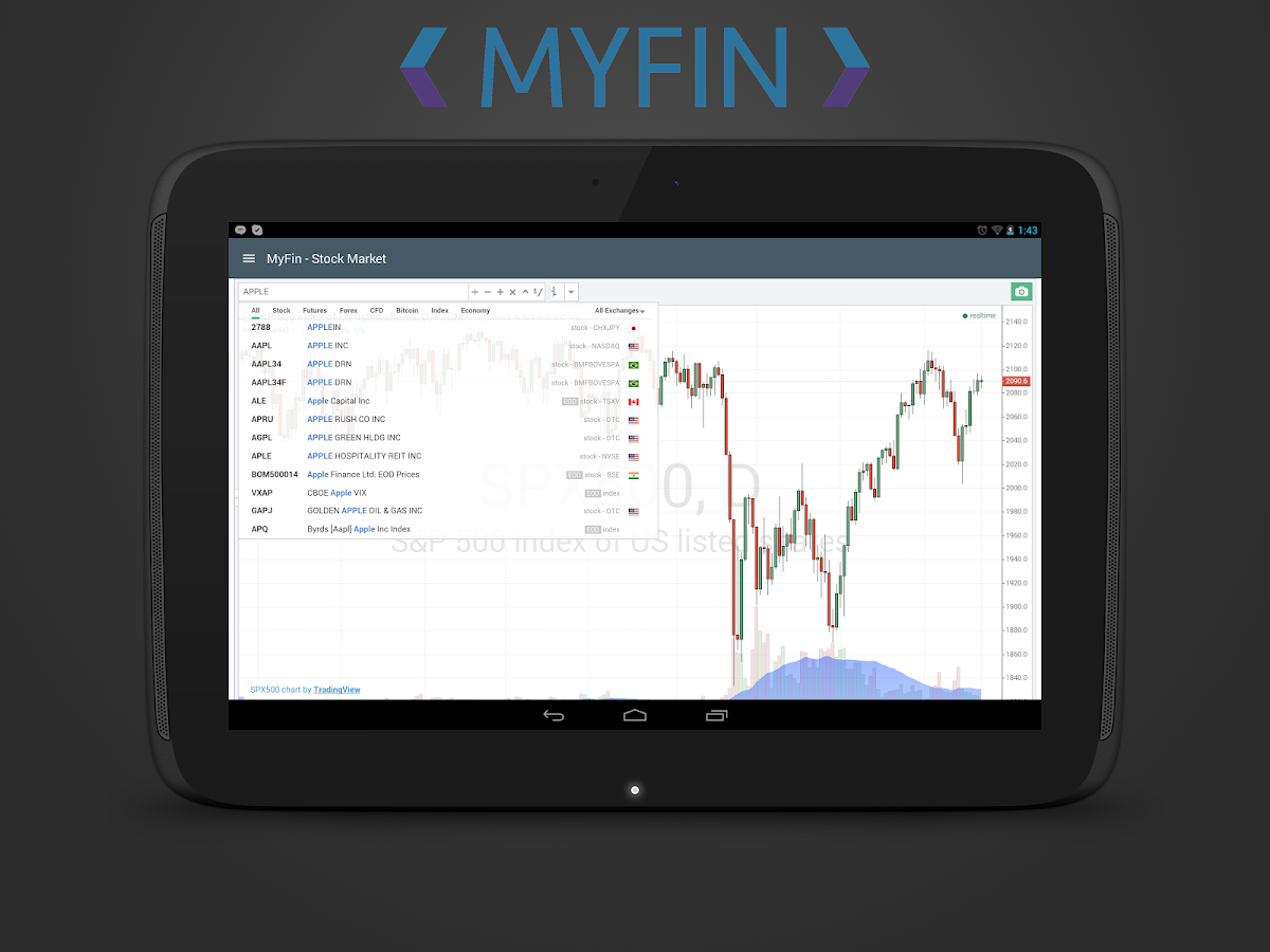 Best forex charts android