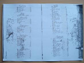 Photo: (3)4.1611-7,hft 1,s 20-27 [CD 3097] Hjonelagsreg. 1611