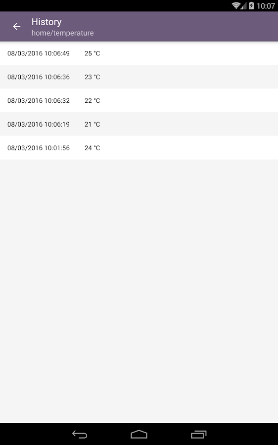 IoT MQTT Dashboard – Screenshot