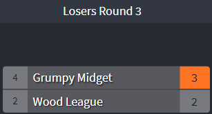 losers round 3.PNG