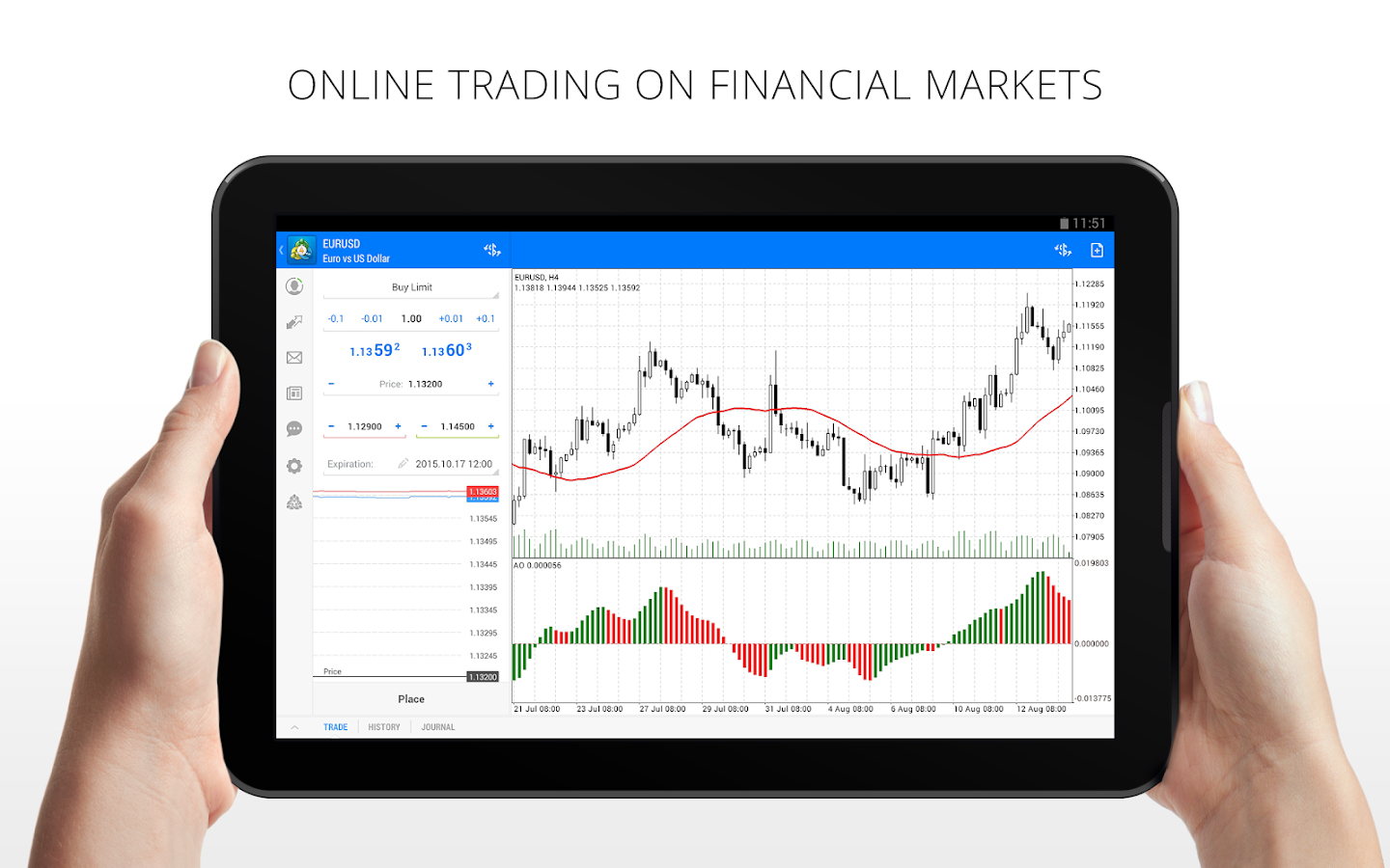 MetaTrader 4- screenshot