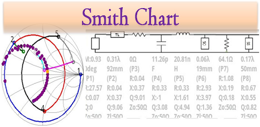 Smith Chart Apps On Google Play