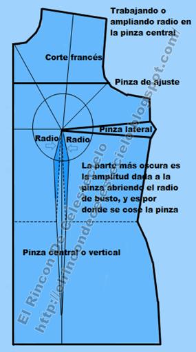 Ampliando radio en pinza central