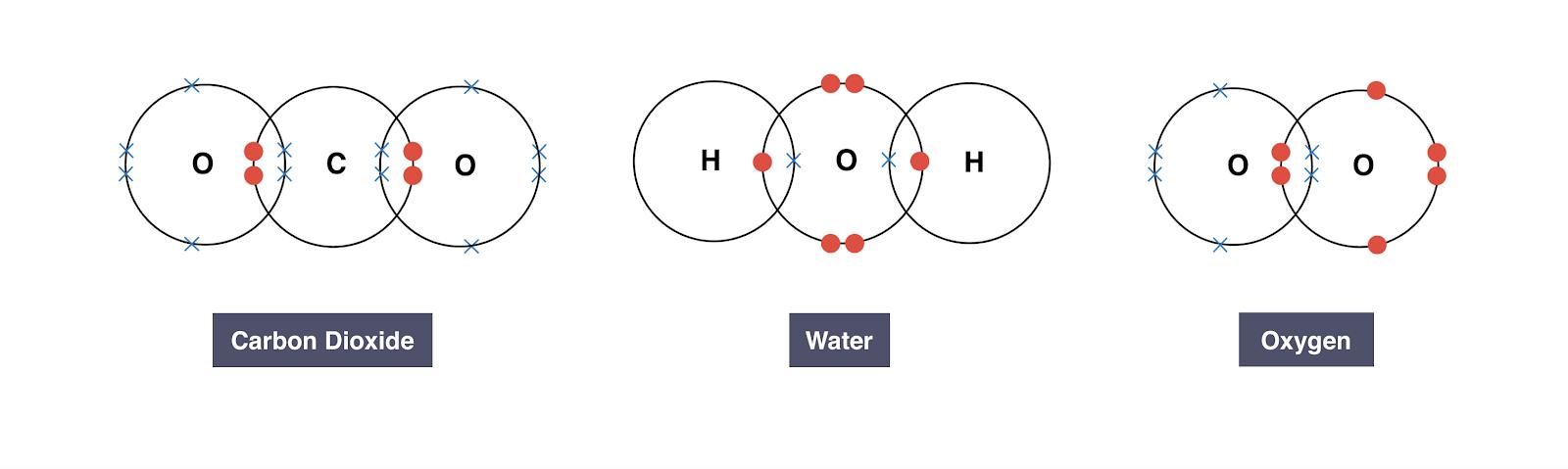 Simple Chemistry Diagrams Diy Enthusiasts Wiring Diagrams