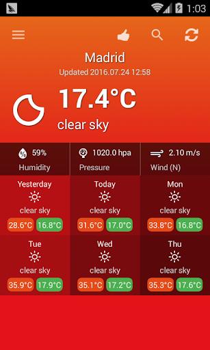 天氣西班牙