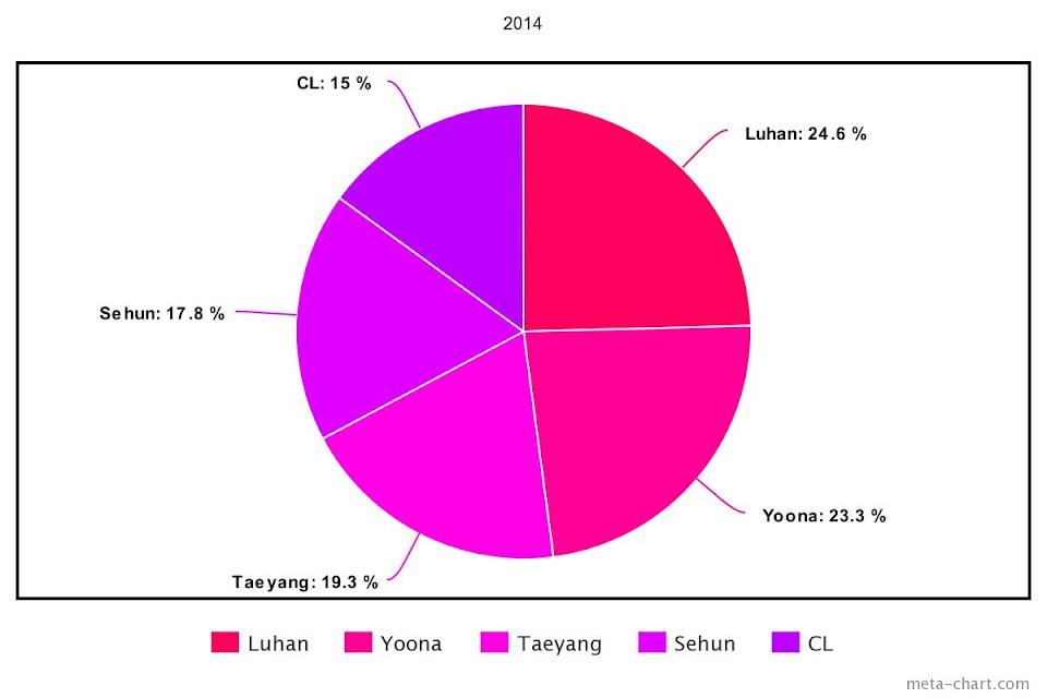 meta-chart - 2021-03-03T213205.782