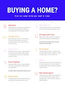 Home Buying Costs - Infographic item
