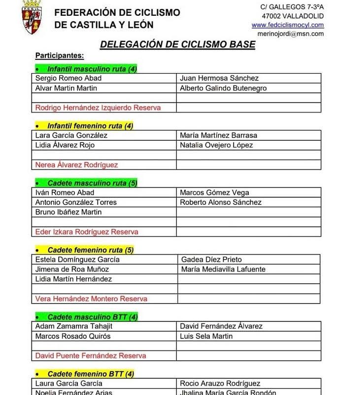 Lista de seleccionados