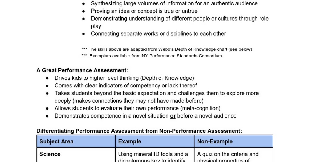 Performance Assessment Definition  Google Docs