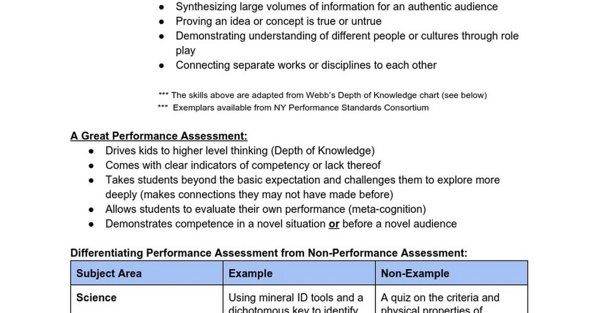 Performance Assessment Definition  Google Docs