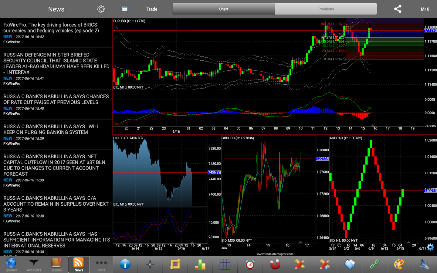 Trade Interceptor FOREX & CFD Trading- screenshot