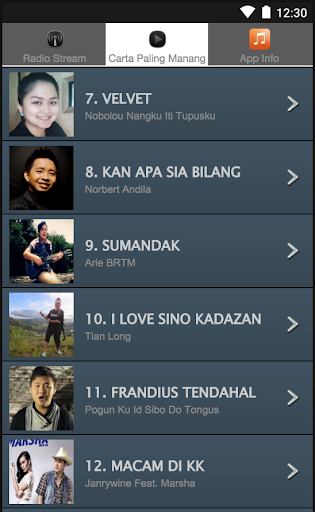Sabah vfm kadazan online dating