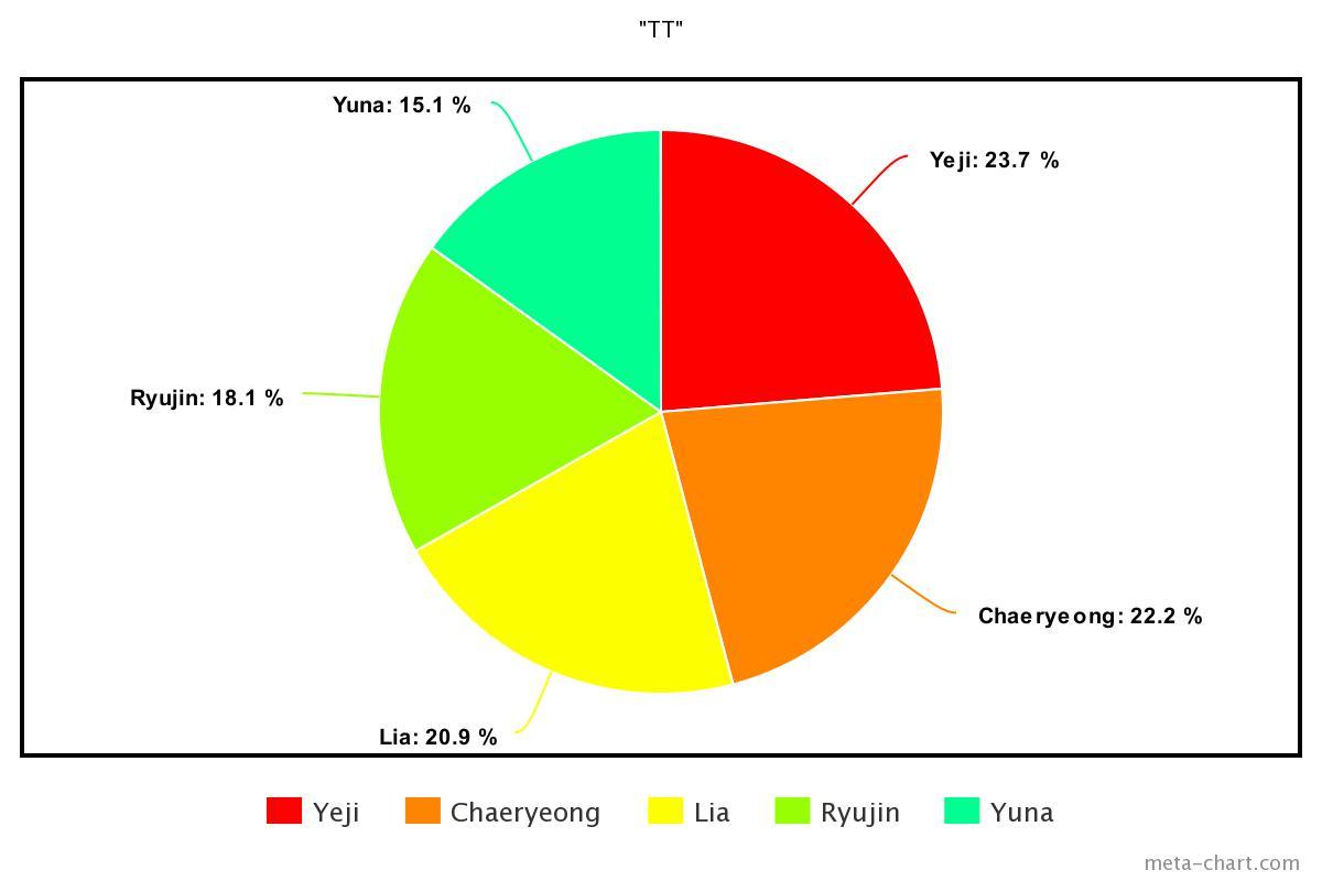 meta-chart - 2021-02-16T152302.543
