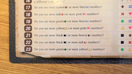 コード777 (Code 777) ゲームの流れ