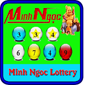 Minh Ngoc lottery Result