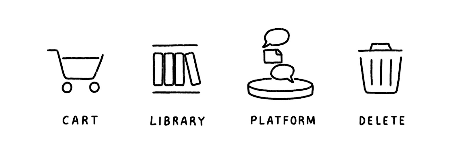 The shopping cart, library, platform, and delete icons are universally understood visual metaphors in design.