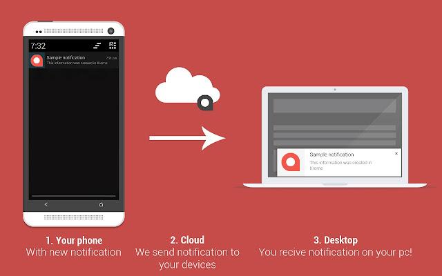 Notifications in Browser Plugin Screenshot