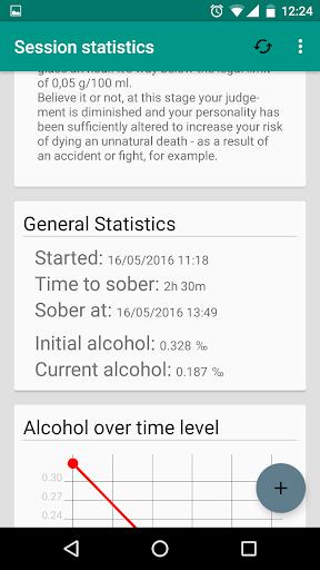 免費下載醫療APP|Smart Alcohol Calculator app開箱文|APP開箱王