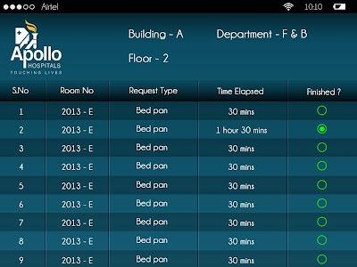 Apollo Client Response screenshot 1