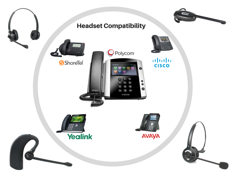 Headset Compatibility