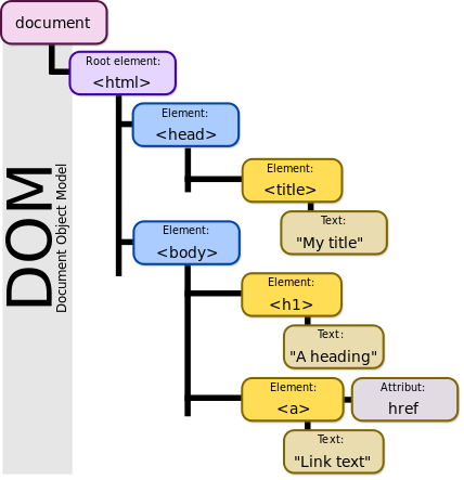 DOM_img